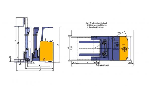 Ричтрак (стоя) г/п от 1.5 тонн CQD16S-E2