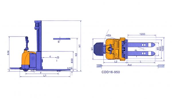 Электроштабелер (узкоопорный) г/п от 1.4 до 1.6 т